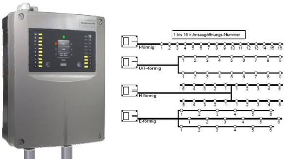 Rauchansaugsystem ASD535